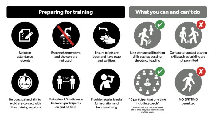 L1-Return-to-Training-Guidelines-NNSW-21052020.pdf